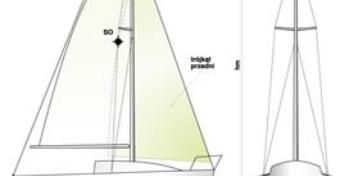 Dokumentacja jachtu na morze